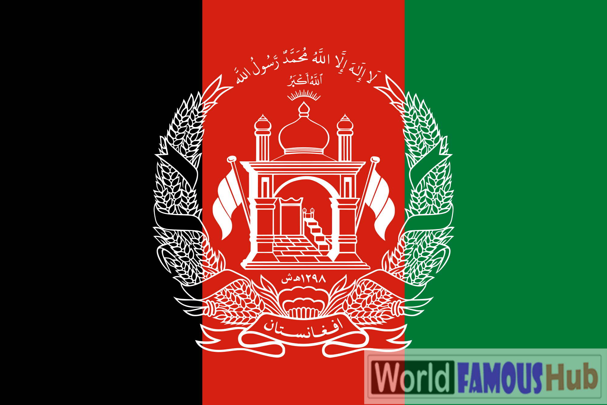 What is Afghanistan Famous For?